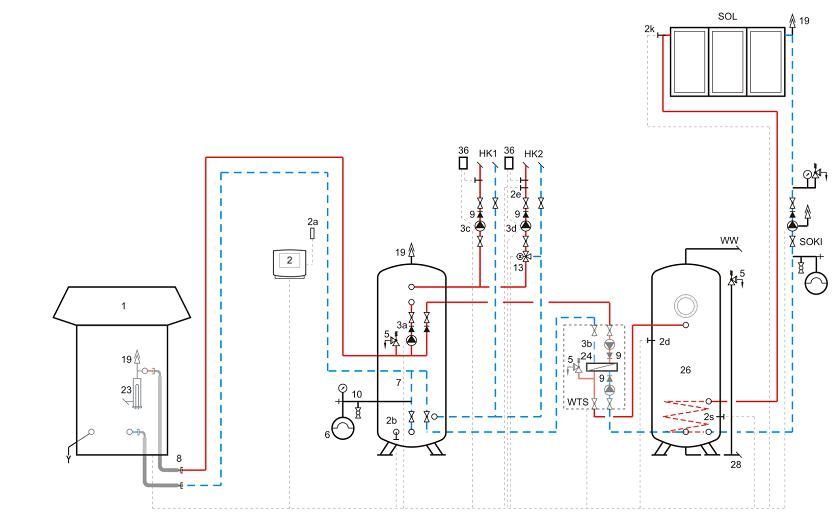 Nước nóng trung tâm là gì? Hệ thống và giải pháp
