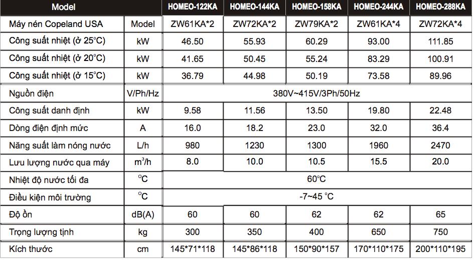 Các model máy nước nóng bơm nhiệt thông dụng